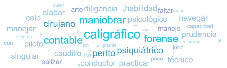 http://www.espanaaqui.com.br/pdf/Junho%202021/mapa%20de%20palavras.%20pericia.jpg